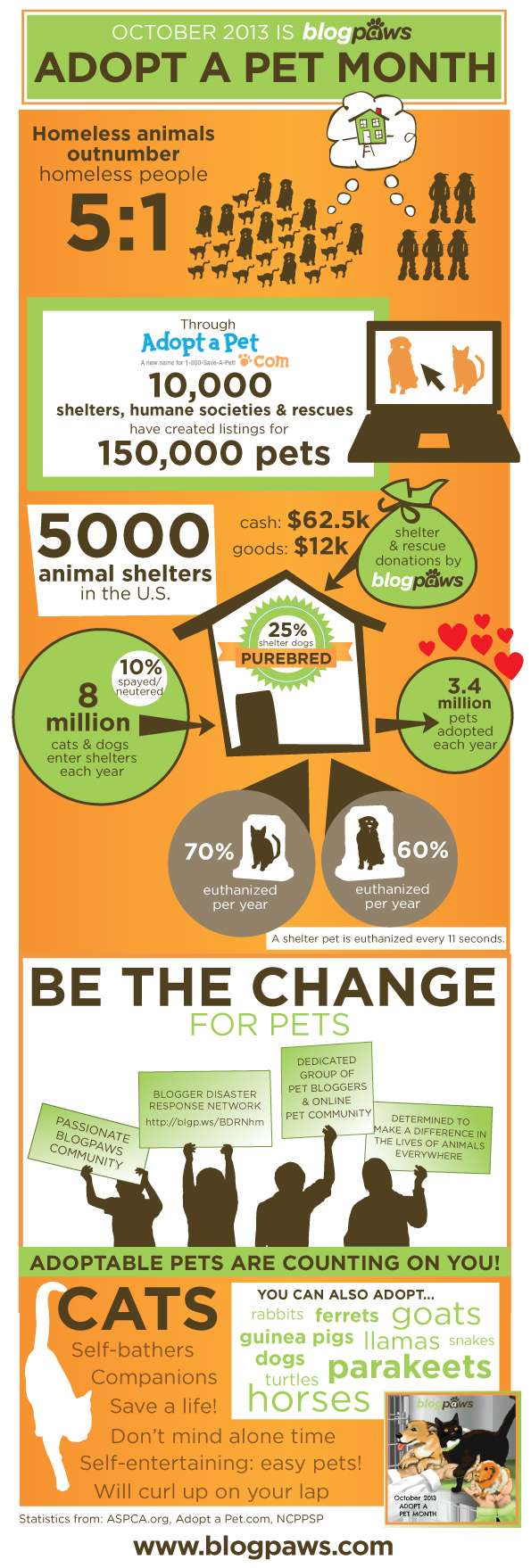 adoptapetmonth_blogpaws_1013